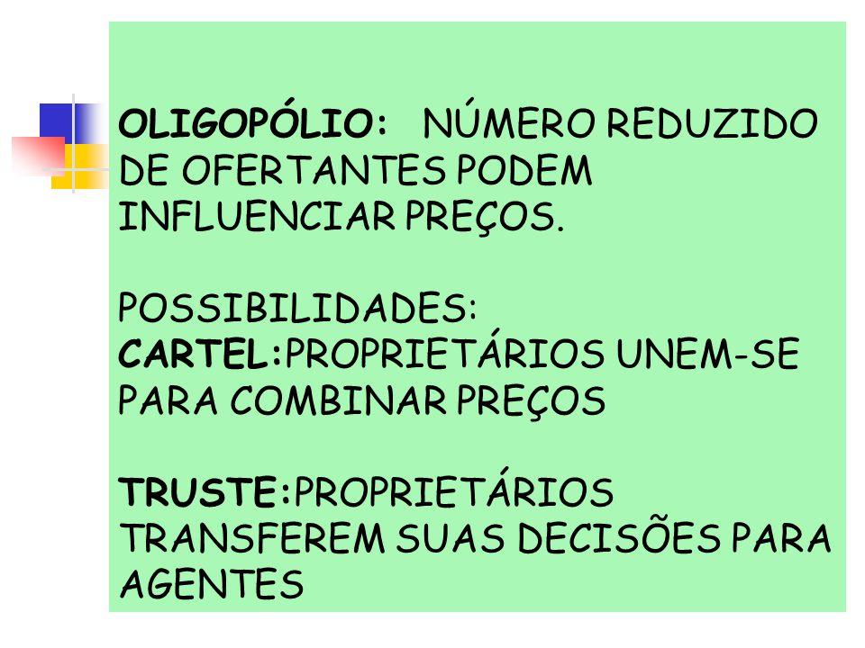 OLIGOPÓLIO: NÚMERO REDUZIDO DE OFERTANTES PODEM INFLUENCIAR PREÇOS.
