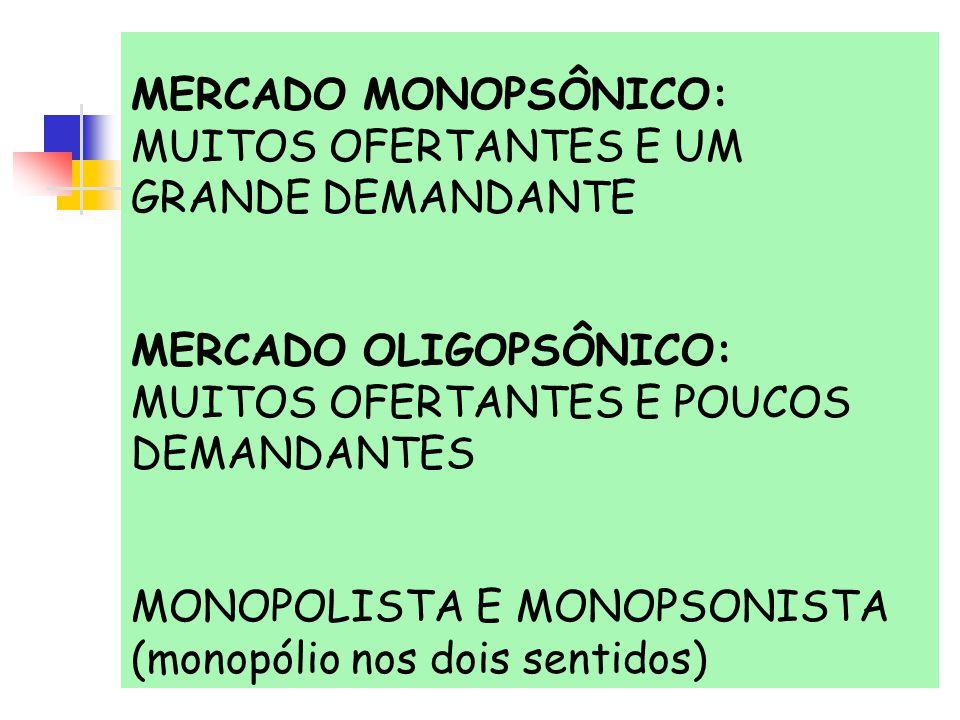 MERCADO MONOPSÔNICO: MUITOS OFERTANTES E UM GRANDE DEMANDANTE MERCADO OLIGOPSÔNICO: MUITOS OFERTANTES E POUCOS DEMANDANTES MONOPOLISTA E MONOPSONISTA