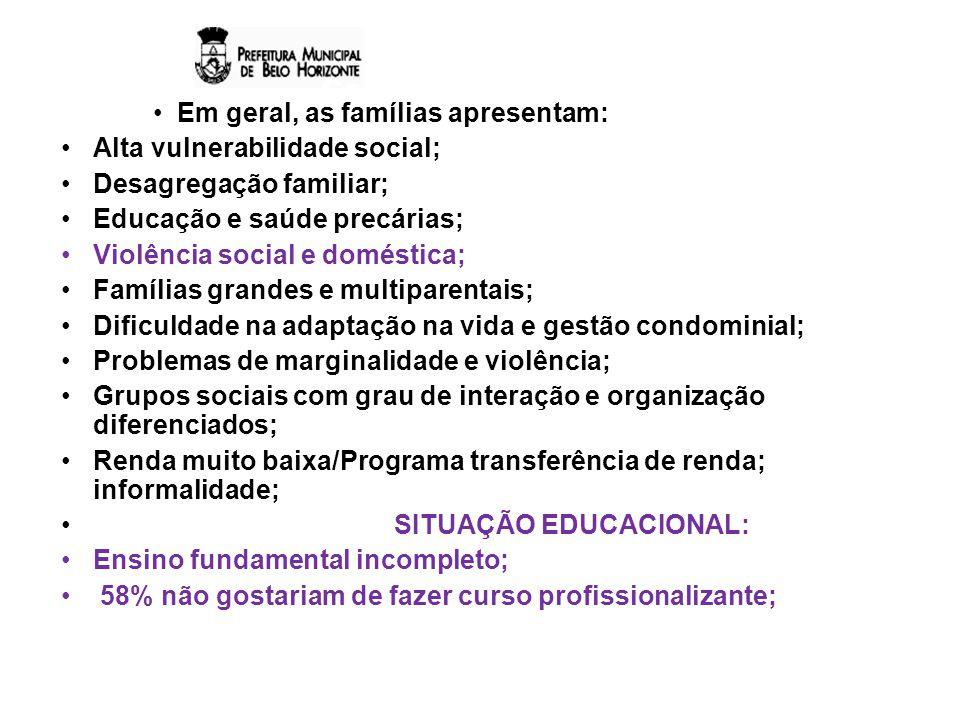 Projeto Enfrentamento à Violência Contra As Mulheres.