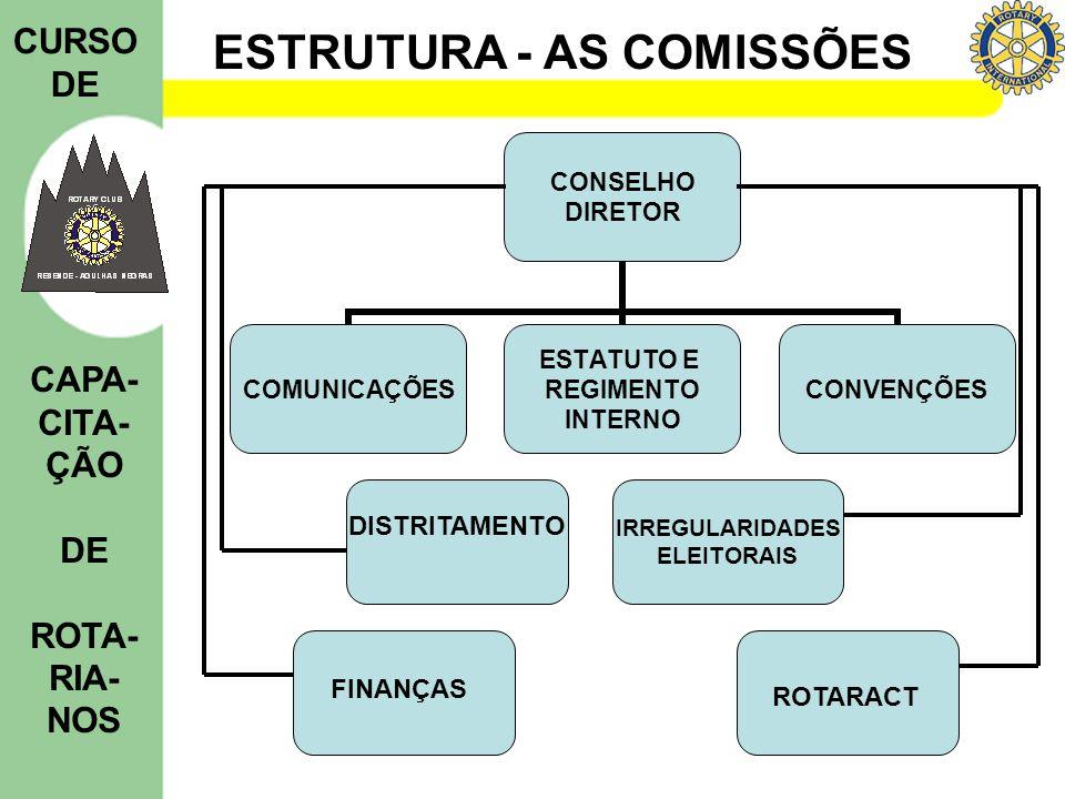 ESTRUTURA - AS COMISSÕES CURSO DE CAPA- CITA- ÇÃO DE ROTA- RIA- NOS DISTRITAMENTO IRREGULARIDADES ELEITORAIS FINANÇAS ROTARACT