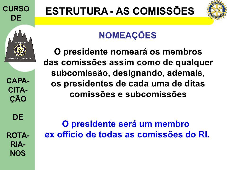 ESTRUTURA - AS COMISSÕES CURSO DE CAPA- CITA- ÇÃO DE ROTA- RIA- NOS NOMEAÇÕES O presidente nomeará os membros das comissões assim como de qualquer sub