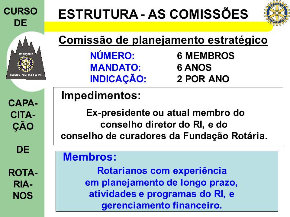 ESTRUTURA - AS COMISSÕES CURSO DE CAPA- CITA- ÇÃO DE ROTA- RIA- NOS Comissão de planejamento estratégico NÚMERO: 6 MEMBROS MANDATO: 6 ANOS INDICAÇÃO:2 POR ANO Impedimentos: Ex-presidente ou atual membro do conselho diretor do RI, e do conselho de curadores da Fundação Rotária.