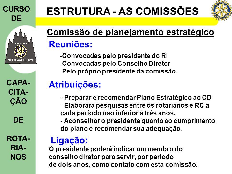 ESTRUTURA - AS COMISSÕES CURSO DE CAPA- CITA- ÇÃO DE ROTA- RIA- NOS Comissão de planejamento estratégico Reuniões: -Convocadas pelo presidente do RI -Convocadas pelo Conselho Diretor -Pelo próprio presidente da comissão.
