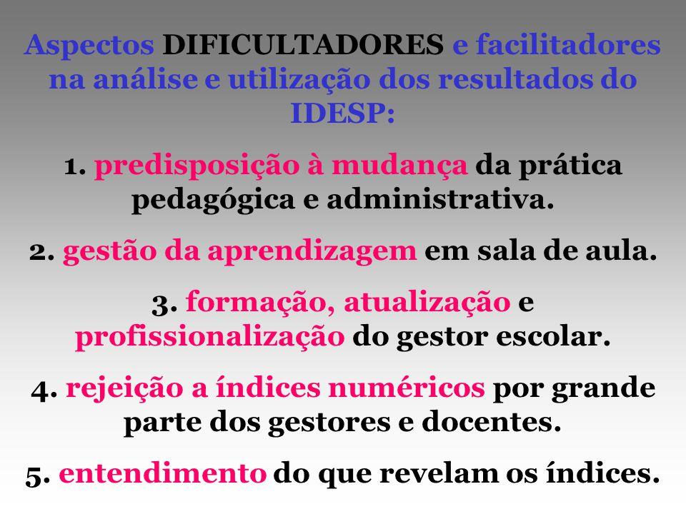 Aspectos DIFICULTADORES e facilitadores na análise e utilização dos resultados do IDESP: 1. predisposição à mudança da prática pedagógica e administra