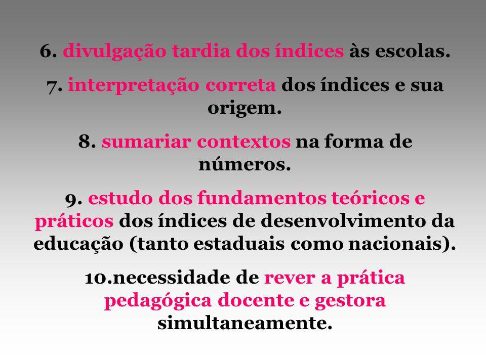6. divulgação tardia dos índices às escolas. 7. interpretação correta dos índices e sua origem. 8. sumariar contextos na forma de números. 9. estudo d