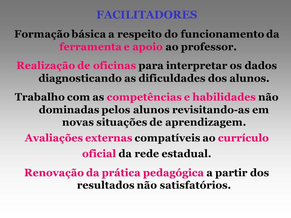 FACILITADORES Formação básica a respeito do funcionamento da ferramenta e apoio ao professor. Realização de oficinas para interpretar os dados diagnos