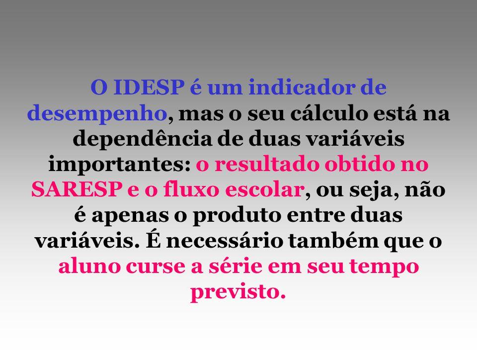 O IDESP é um indicador de desempenho, mas o seu cálculo está na dependência de duas variáveis importantes: o resultado obtido no SARESP e o fluxo esco