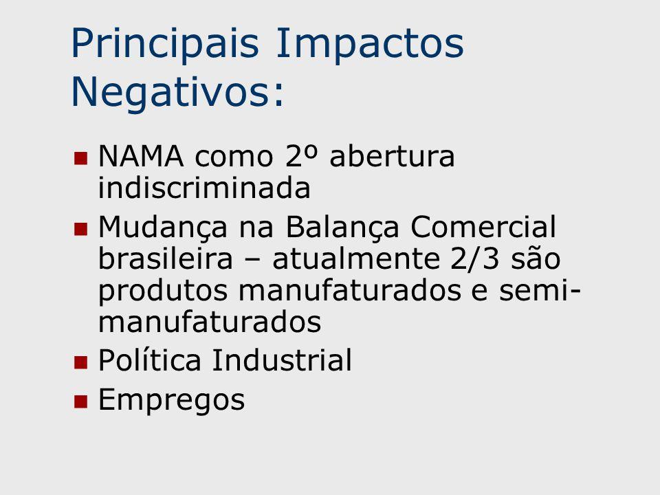 Principais Impactos Negativos: NAMA como 2º abertura indiscriminada Mudança na Balança Comercial brasileira – atualmente 2/3 são produtos manufaturados e semi- manufaturados Política Industrial Empregos