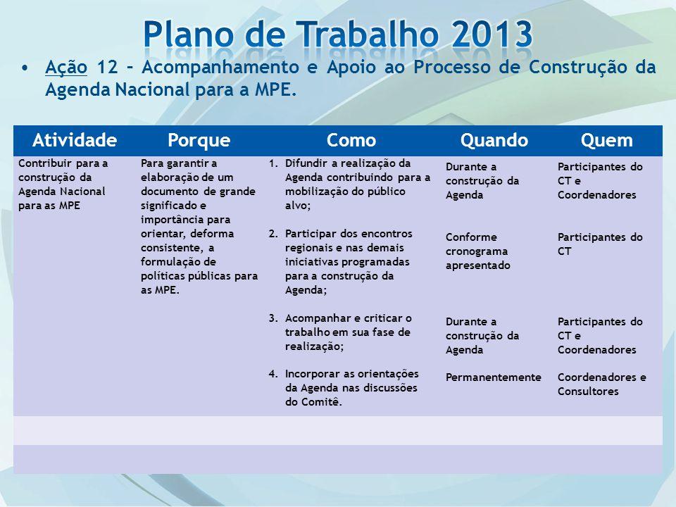Ação 12 – Acompanhamento e Apoio ao Processo de Construção da Agenda Nacional para a MPE.