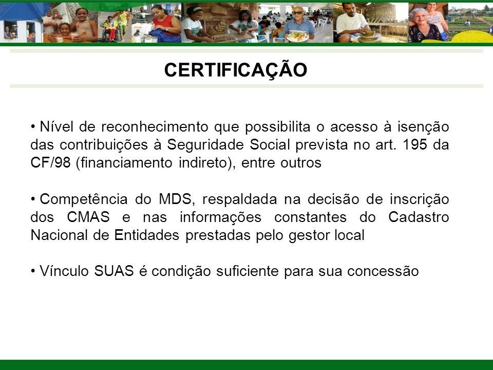 CERTIFICAÇÃO Nível de reconhecimento que possibilita o acesso à isenção das contribuições à Seguridade Social prevista no art.