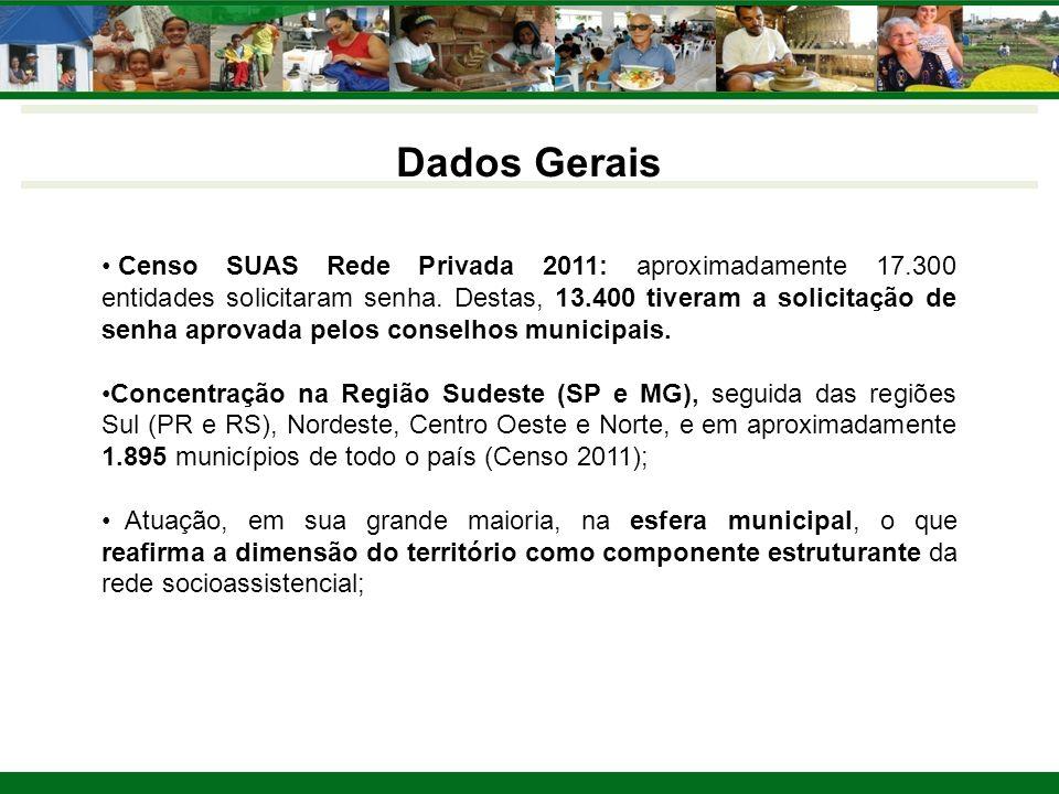 Dados Gerais Censo SUAS Rede Privada 2011: aproximadamente 17.300 entidades solicitaram senha.