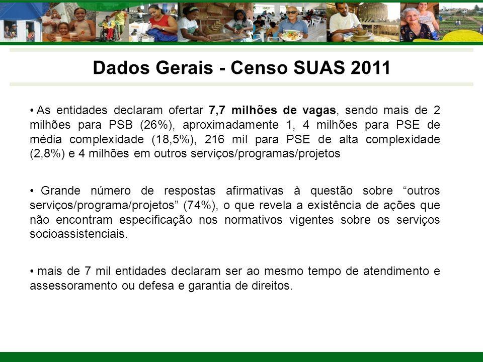 PRESSUPOSTOS DO MODELO REGULATÓRIO DO SUAS Concepção de Estado social em contraposição ao Estado mínimo.