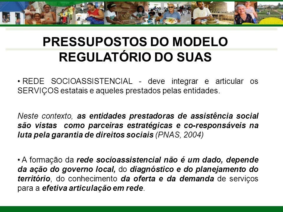 PRESSUPOSTOS DO MODELO REGULATÓRIO DO SUAS REDE SOCIOASSISTENCIAL - deve integrar e articular os SERVIÇOS estatais e aqueles prestados pelas entidades.