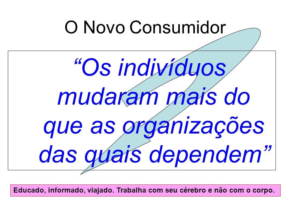 O Novo Consumidor Os indivíduos mudaram mais do que as organizações das quais dependem Educado, informado, viajado.