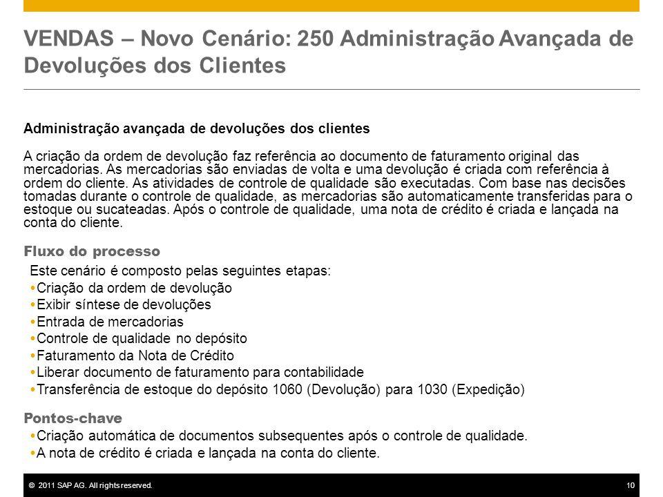 ©2011 SAP AG. All rights reserved.10 VENDAS – Novo Cenário: 250 Administração Avançada de Devoluções dos Clientes Administração avançada de devoluções