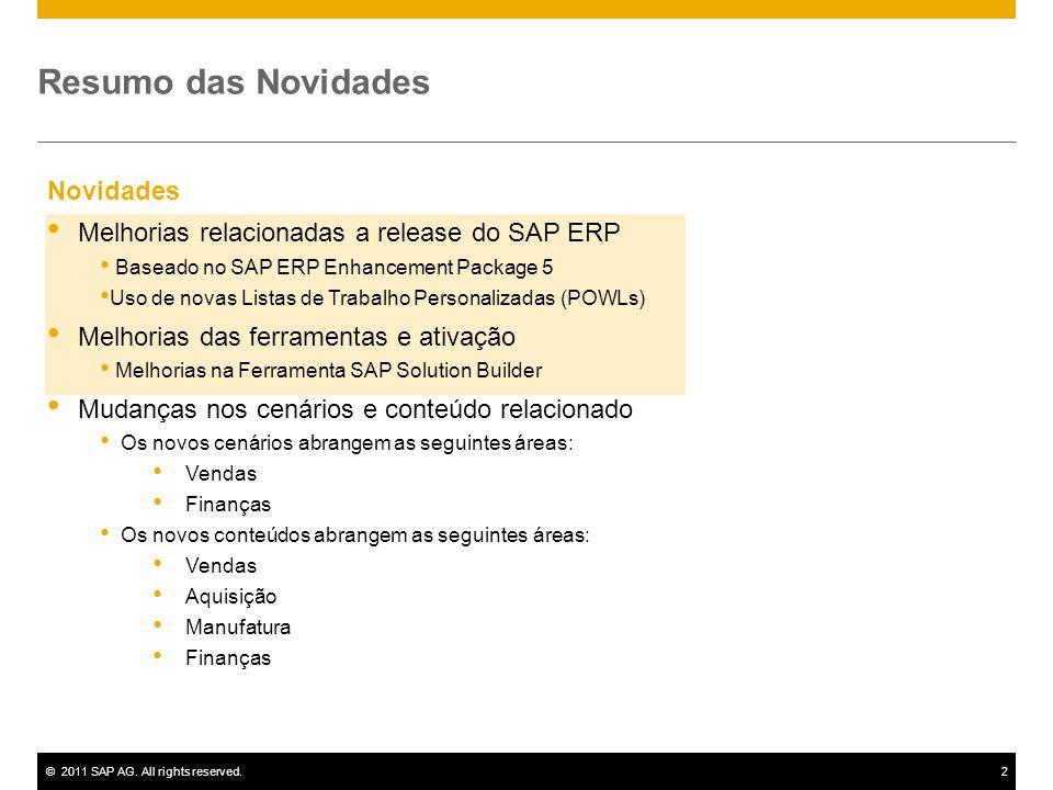 ©2011 SAP AG. All rights reserved.2 Novidades Melhorias relacionadas a release do SAP ERP Baseado no SAP ERP Enhancement Package 5 Uso de novas Listas