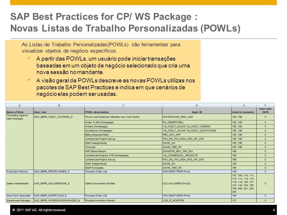 ©2011 SAP AG. All rights reserved.4 As Listas de Trabalho Personalizadas(POWLs) são ferramentas para visualizar objetos de negócio específicos. A part