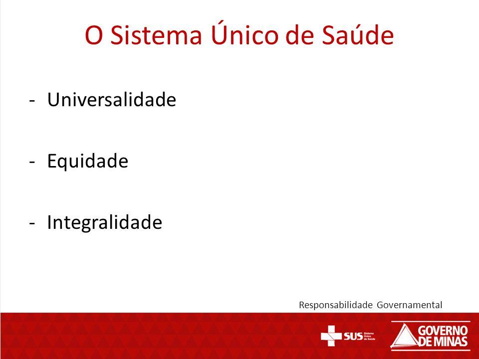 O Sistema Único de Saúde -Universalidade -Equidade -Integralidade Responsabilidade Governamental