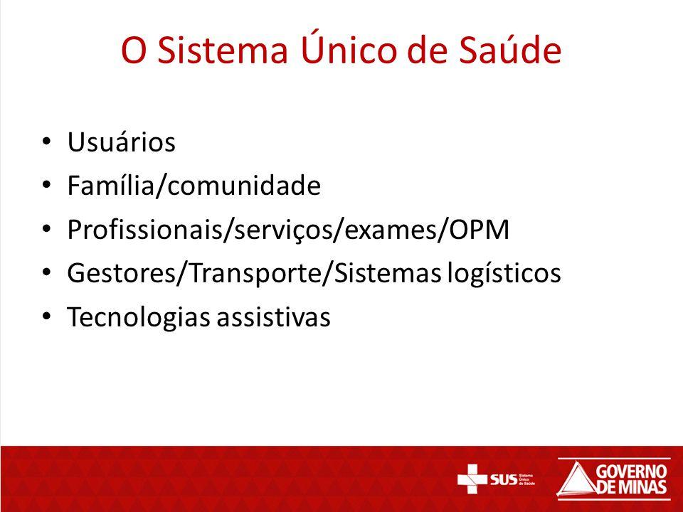O Sistema Único de Saúde Usuários Família/comunidade Profissionais/serviços/exames/OPM Gestores/Transporte/Sistemas logísticos Tecnologias assistivas