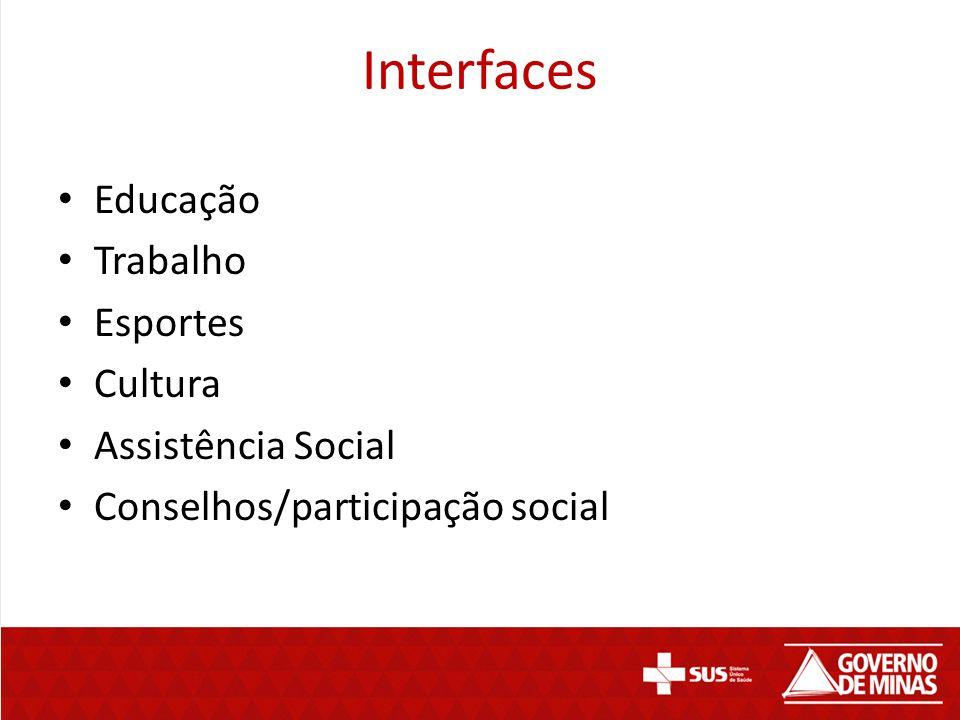Interfaces Educação Trabalho Esportes Cultura Assistência Social Conselhos/participação social