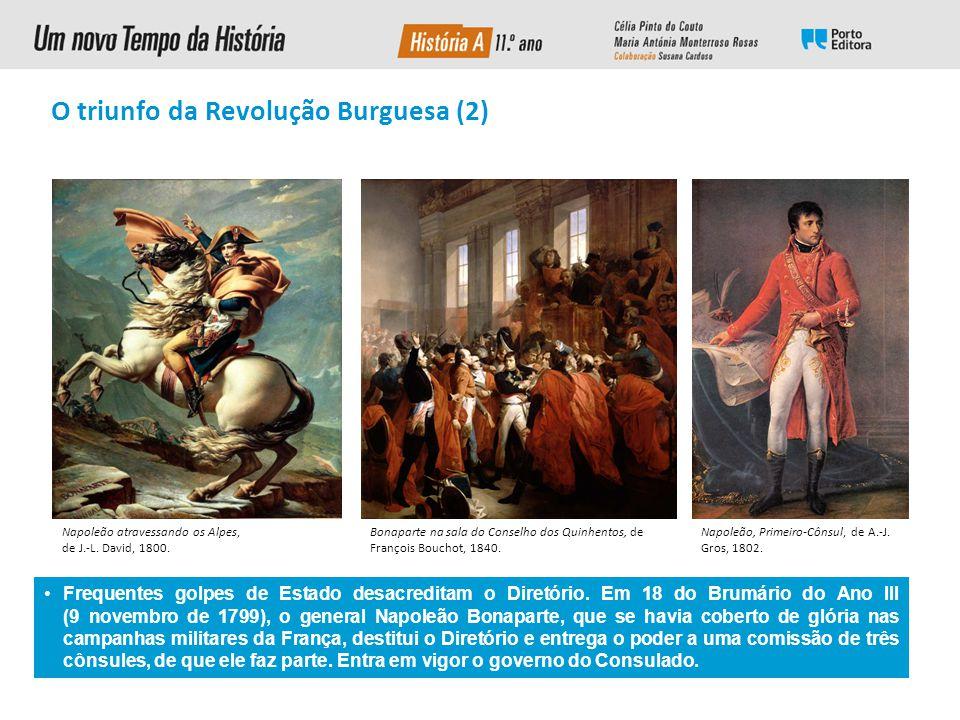 O triunfo da Revolução Burguesa (1) Organigrama da Constituição do Ano III (22 de agosto de 1795)