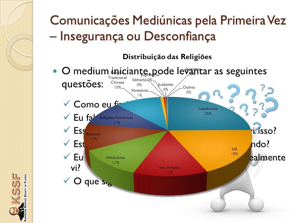 O medium iniciante, pode levantar as seguintes questões: Comunicações Mediúnicas pela Primeira Vez – Insegurança ou Desconfiança Como eu fiz isso? Eu