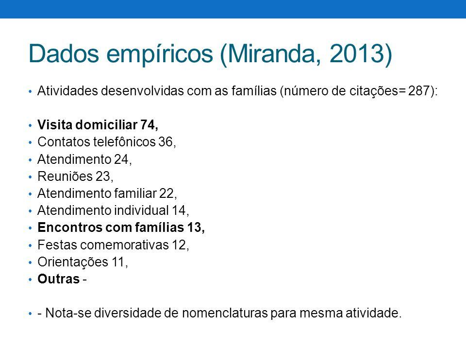 Dados empíricos (Miranda, 2013) Atividades desenvolvidas com as famílias (número de citações= 287): Visita domiciliar 74, Contatos telefônicos 36, Ate