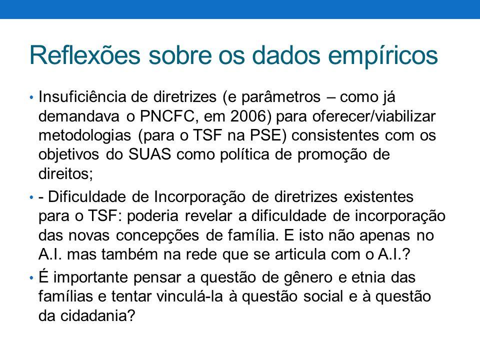 Reflexões sobre os dados empíricos Insuficiência de diretrizes (e parâmetros – como já demandava o PNCFC, em 2006) para oferecer/viabilizar metodologi