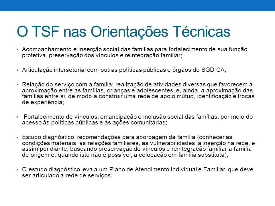 O TSF nas Orientações Técnicas Acompanhamento e inserção social das famílias para fortalecimento de sua função protetiva, preservação dos vínculos e r