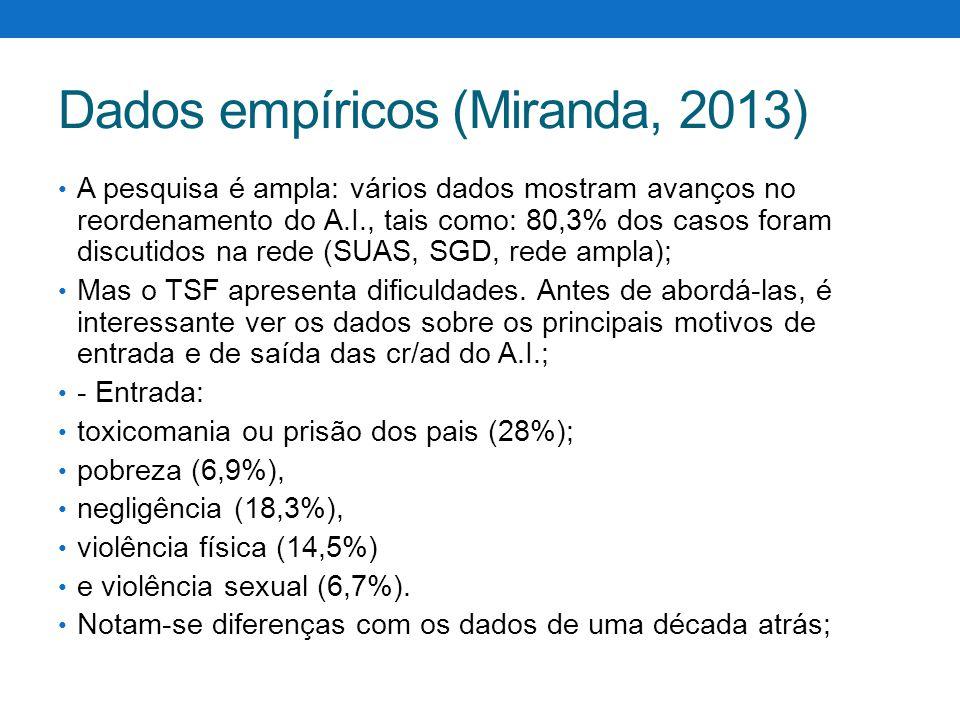 Dados empíricos (Miranda, 2013) A pesquisa é ampla: vários dados mostram avanços no reordenamento do A.I., tais como: 80,3% dos casos foram discutidos