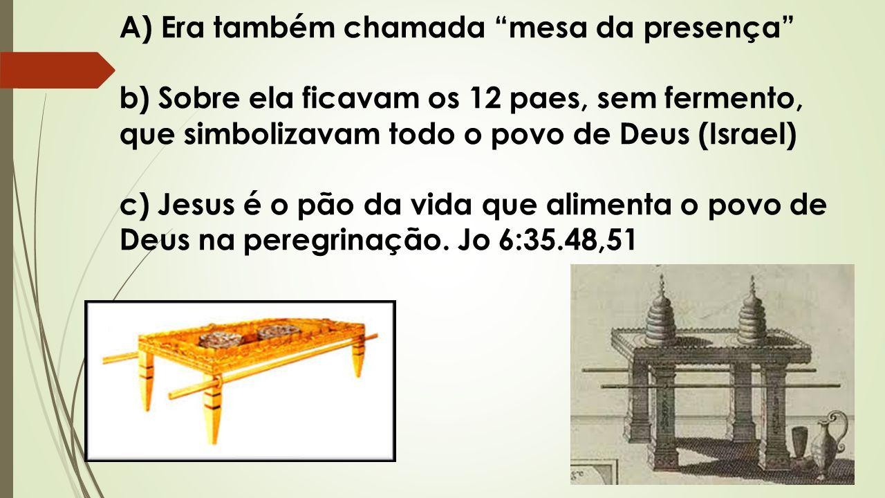 """A) Era também chamada """"mesa da presença"""" b) Sobre ela ficavam os 12 paes, sem fermento, que simbolizavam todo o povo de Deus (Israel) c) Jesus é o pão"""