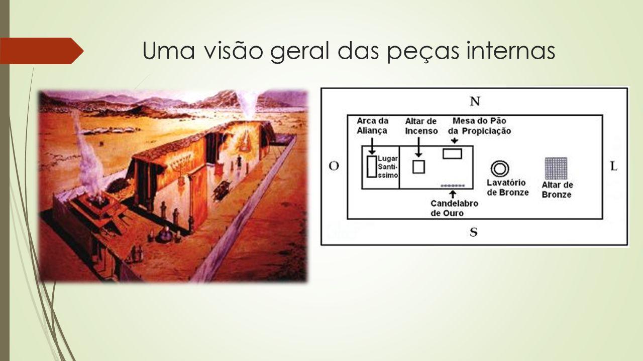 Uma visão geral das peças internas