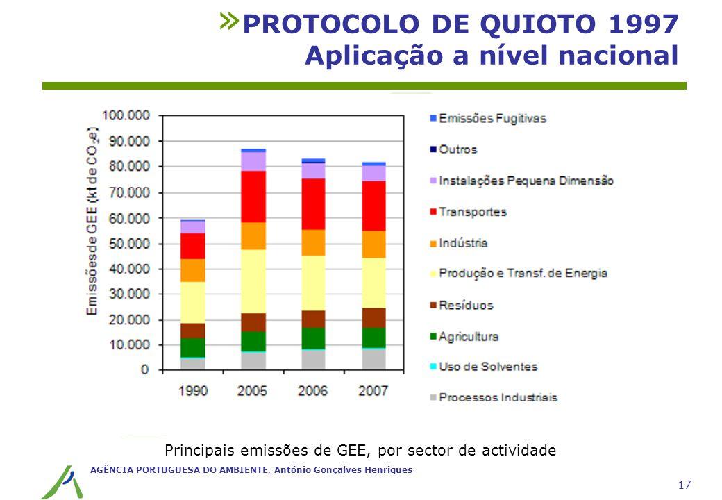 AGÊNCIA PORTUGUESA DO AMBIENTE, António Gonçalves Henriques 17 » PROTOCOLO DE QUIOTO 1997 Aplicação a nível nacional Principais emissões de GEE, por s
