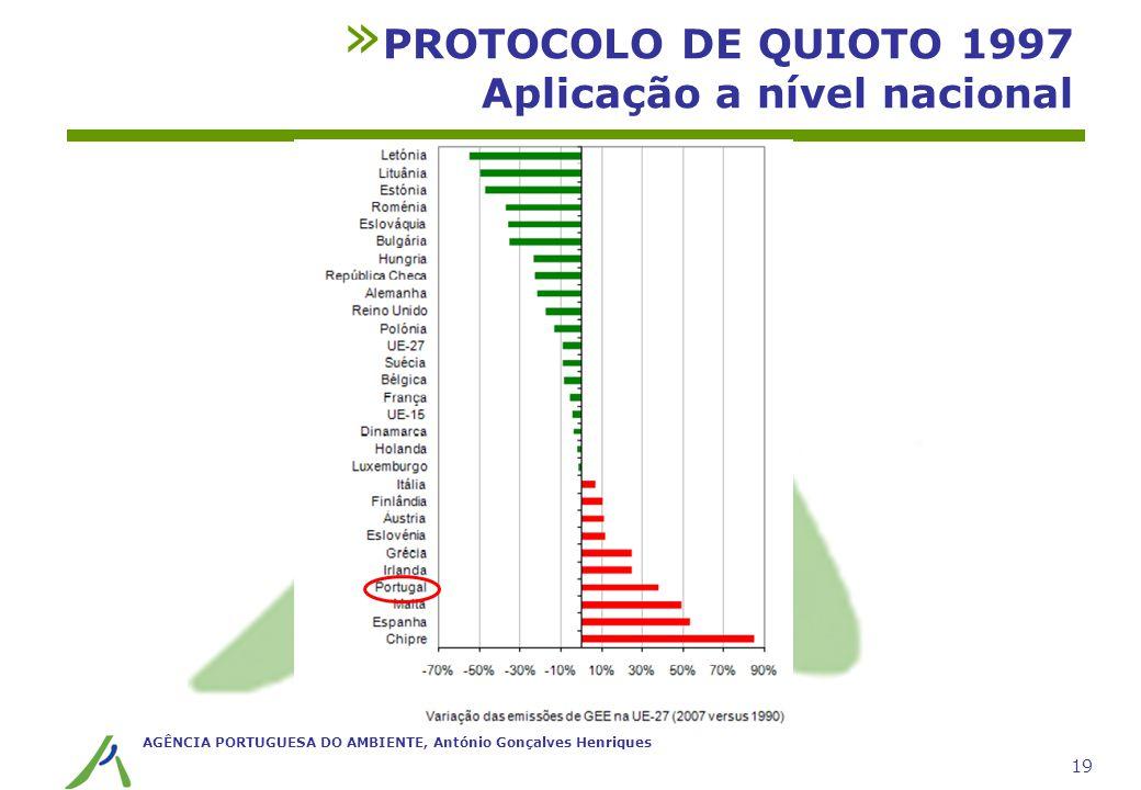 AGÊNCIA PORTUGUESA DO AMBIENTE, António Gonçalves Henriques 19 » PROTOCOLO DE QUIOTO 1997 Aplicação a nível nacional