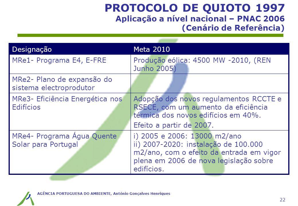 AGÊNCIA PORTUGUESA DO AMBIENTE, António Gonçalves Henriques 22 PROTOCOLO DE QUIOTO 1997 Aplicação a nível nacional – PNAC 2006 (Cenário de Referência)