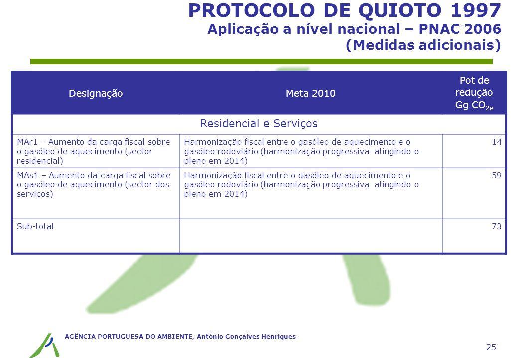 AGÊNCIA PORTUGUESA DO AMBIENTE, António Gonçalves Henriques 25 PROTOCOLO DE QUIOTO 1997 Aplicação a nível nacional – PNAC 2006 (Medidas adicionais) De