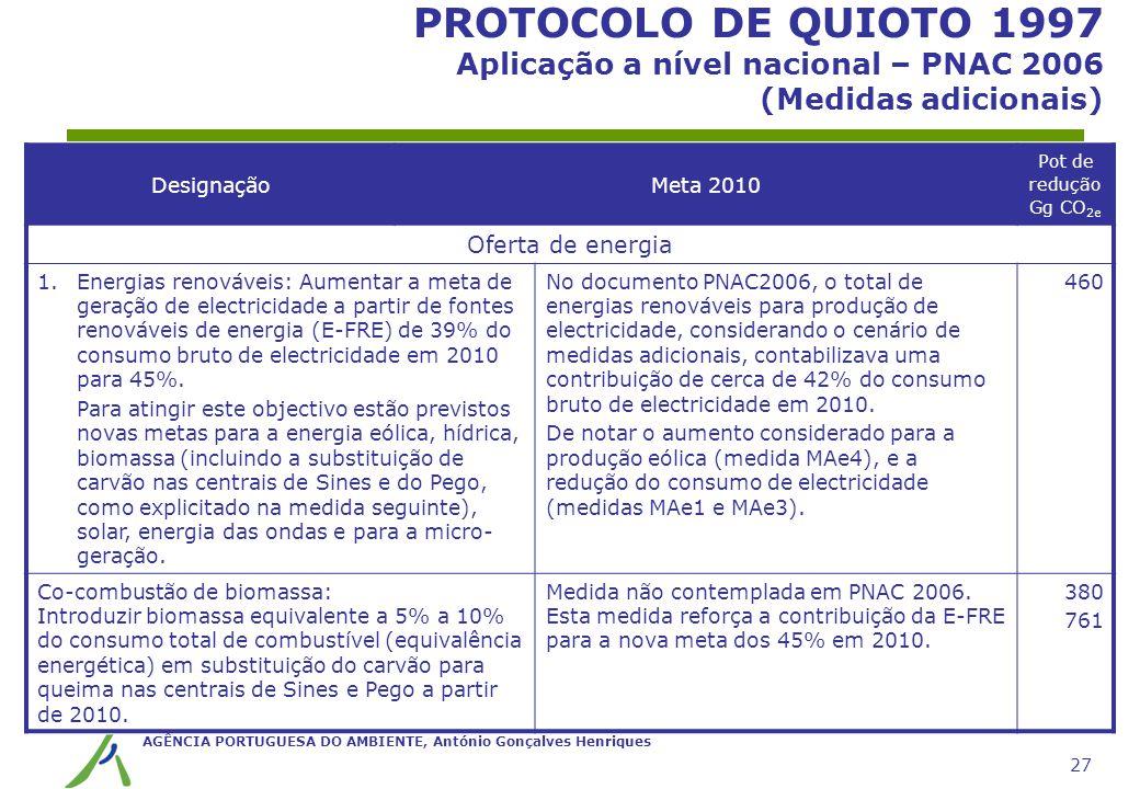 AGÊNCIA PORTUGUESA DO AMBIENTE, António Gonçalves Henriques 27 PROTOCOLO DE QUIOTO 1997 Aplicação a nível nacional – PNAC 2006 (Medidas adicionais) De