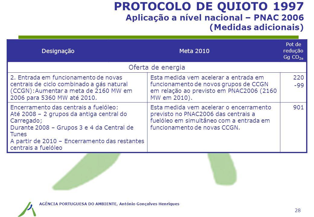 AGÊNCIA PORTUGUESA DO AMBIENTE, António Gonçalves Henriques 28 PROTOCOLO DE QUIOTO 1997 Aplicação a nível nacional – PNAC 2006 (Medidas adicionais) De