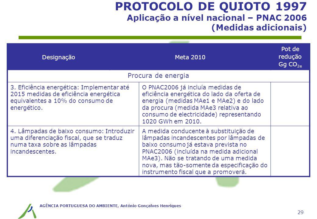 AGÊNCIA PORTUGUESA DO AMBIENTE, António Gonçalves Henriques 29 PROTOCOLO DE QUIOTO 1997 Aplicação a nível nacional – PNAC 2006 (Medidas adicionais) De