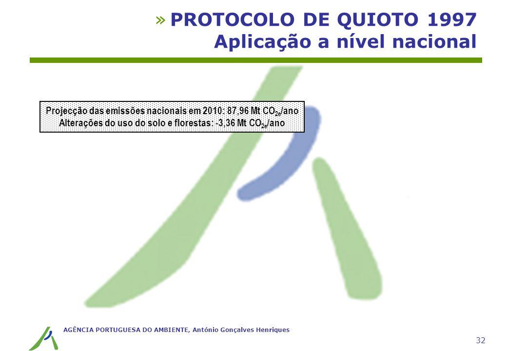 AGÊNCIA PORTUGUESA DO AMBIENTE, António Gonçalves Henriques 32 »PROTOCOLO DE QUIOTO 1997 Aplicação a nível nacional Projecção das emissões nacionais e