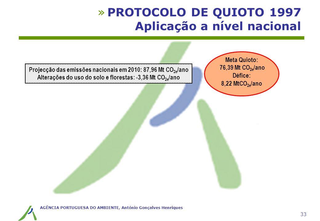 AGÊNCIA PORTUGUESA DO AMBIENTE, António Gonçalves Henriques 33 »PROTOCOLO DE QUIOTO 1997 Aplicação a nível nacional Projecção das emissões nacionais e