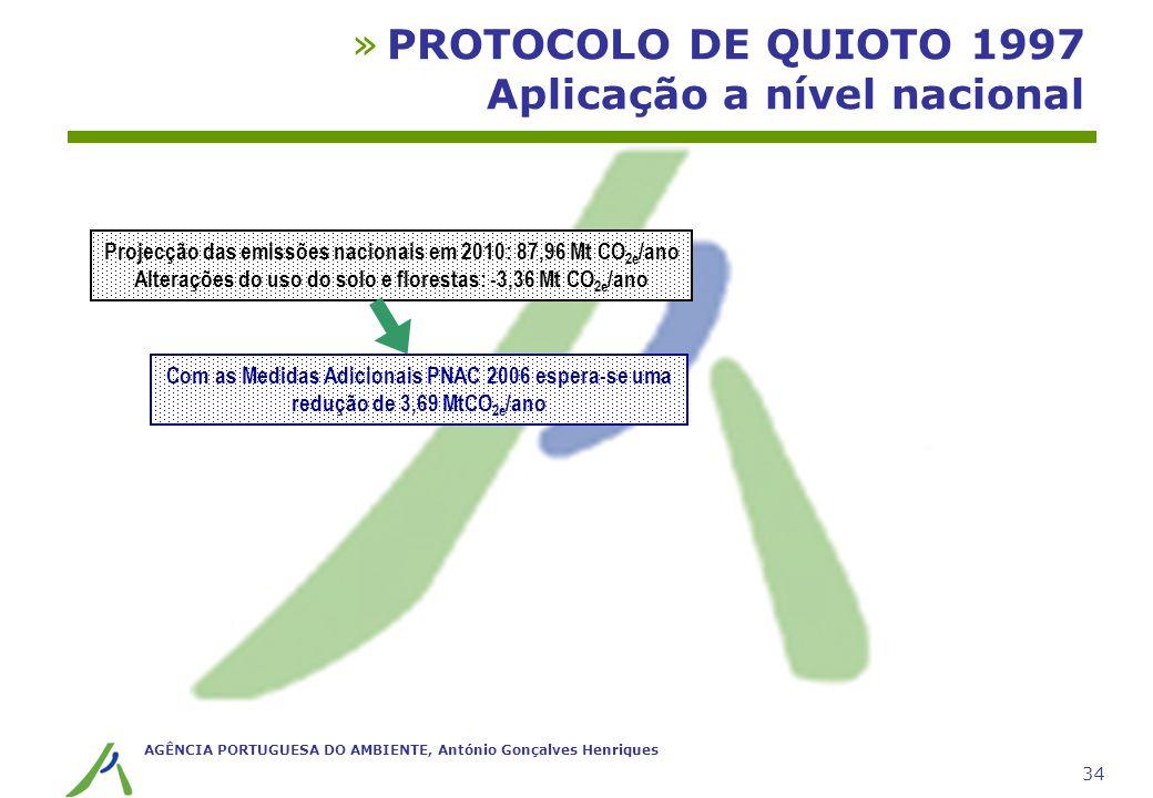 AGÊNCIA PORTUGUESA DO AMBIENTE, António Gonçalves Henriques 34 »PROTOCOLO DE QUIOTO 1997 Aplicação a nível nacional Projecção das emissões nacionais e