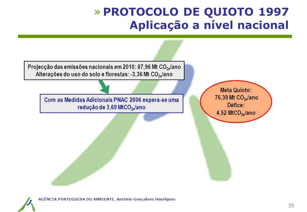 AGÊNCIA PORTUGUESA DO AMBIENTE, António Gonçalves Henriques 35 »PROTOCOLO DE QUIOTO 1997 Aplicação a nível nacional Projecção das emissões nacionais e