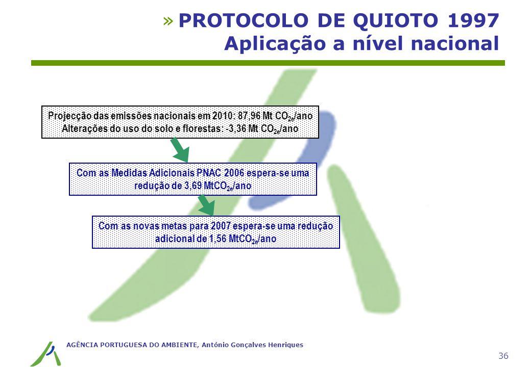 AGÊNCIA PORTUGUESA DO AMBIENTE, António Gonçalves Henriques 36 »PROTOCOLO DE QUIOTO 1997 Aplicação a nível nacional Projecção das emissões nacionais e