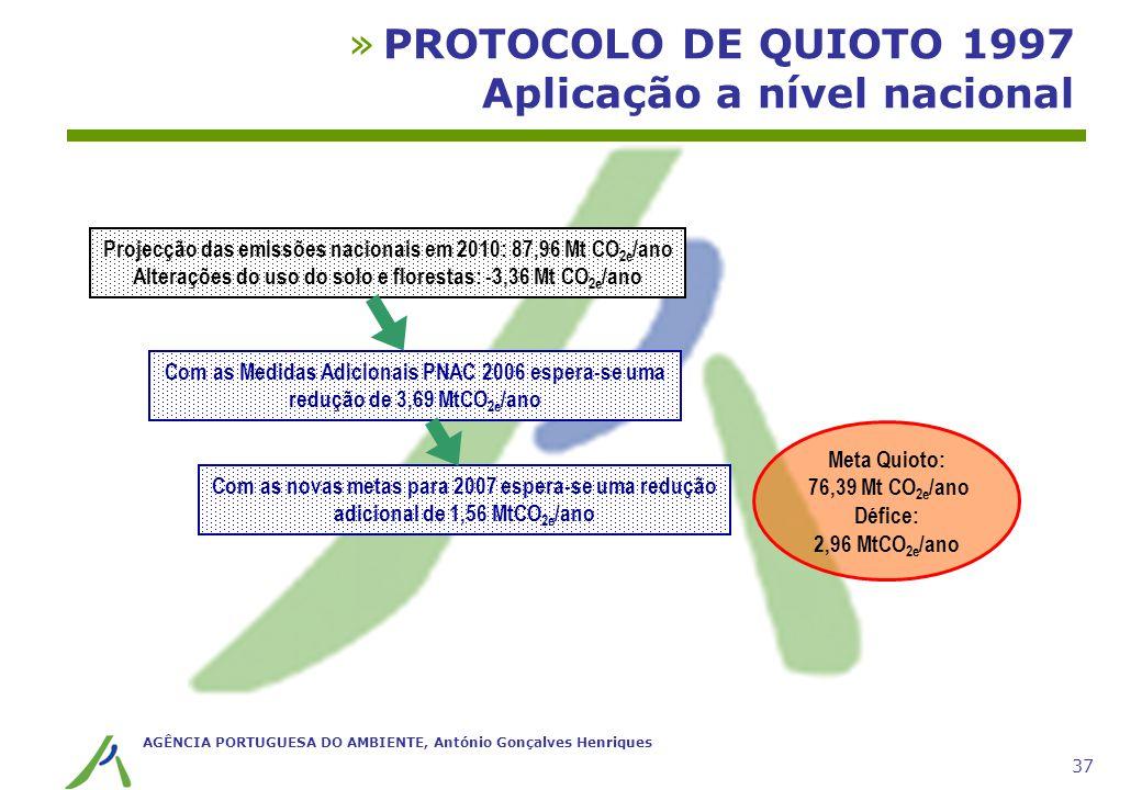 AGÊNCIA PORTUGUESA DO AMBIENTE, António Gonçalves Henriques 37 »PROTOCOLO DE QUIOTO 1997 Aplicação a nível nacional Projecção das emissões nacionais e