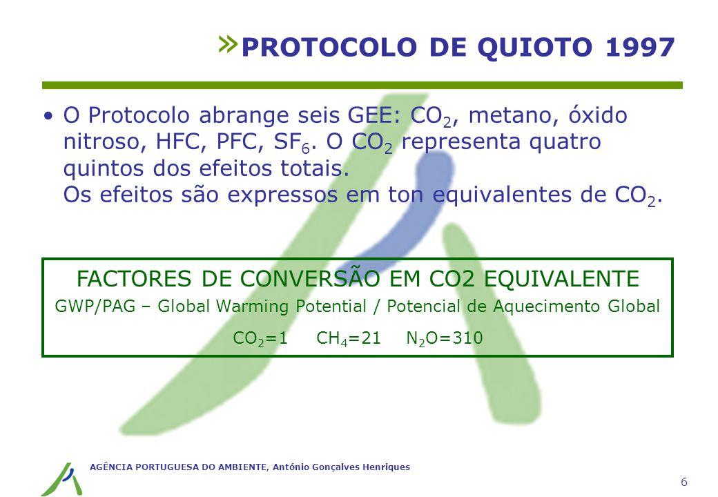 AGÊNCIA PORTUGUESA DO AMBIENTE, António Gonçalves Henriques 6 O Protocolo abrange seis GEE: CO 2, metano, óxido nitroso, HFC, PFC, SF 6. O CO 2 repres