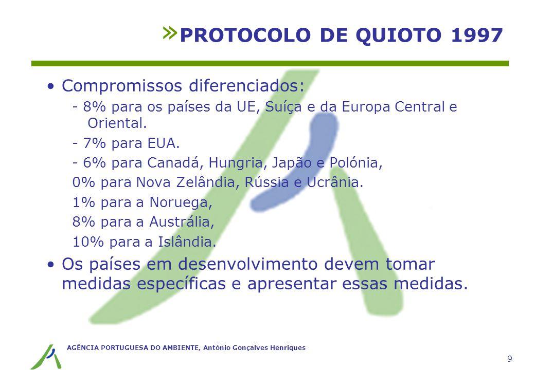 AGÊNCIA PORTUGUESA DO AMBIENTE, António Gonçalves Henriques 9 Compromissos diferenciados: - 8% para os países da UE, Suíça e da Europa Central e Orien