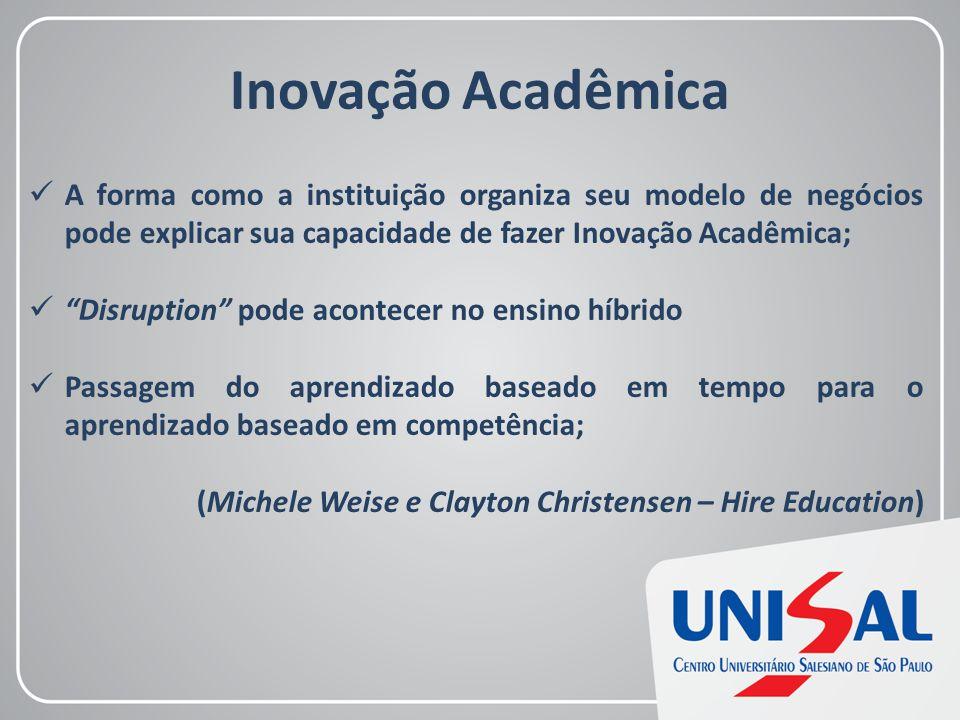 """Inovação Acadêmica A forma como a instituição organiza seu modelo de negócios pode explicar sua capacidade de fazer Inovação Acadêmica; """"Disruption"""" p"""