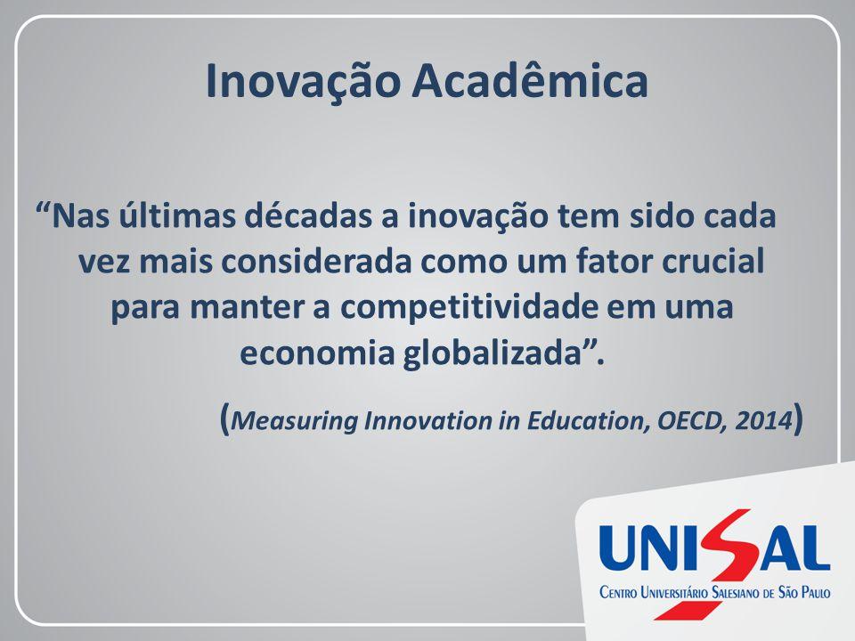 """Inovação Acadêmica """"Nas últimas décadas a inovação tem sido cada vez mais considerada como um fator crucial para manter a competitividade em uma econo"""