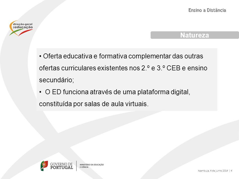 Natureza Oferta educativa e formativa complementar das outras ofertas curriculares existentes nos 2.º e 3.º CEB e ensino secundário; O ED funciona atr
